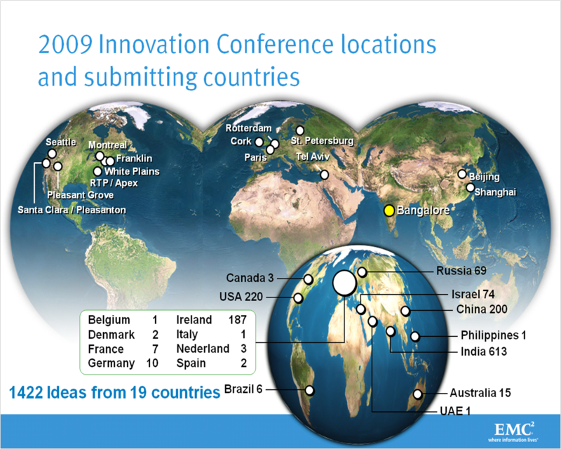 2009WorldInnovation