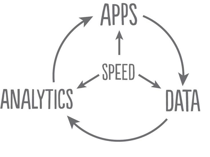 AppsAnalyticsData