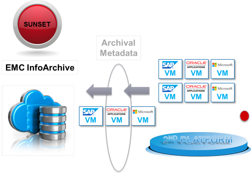 ArchivalMetadata