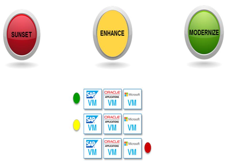 AdaptivityClassification