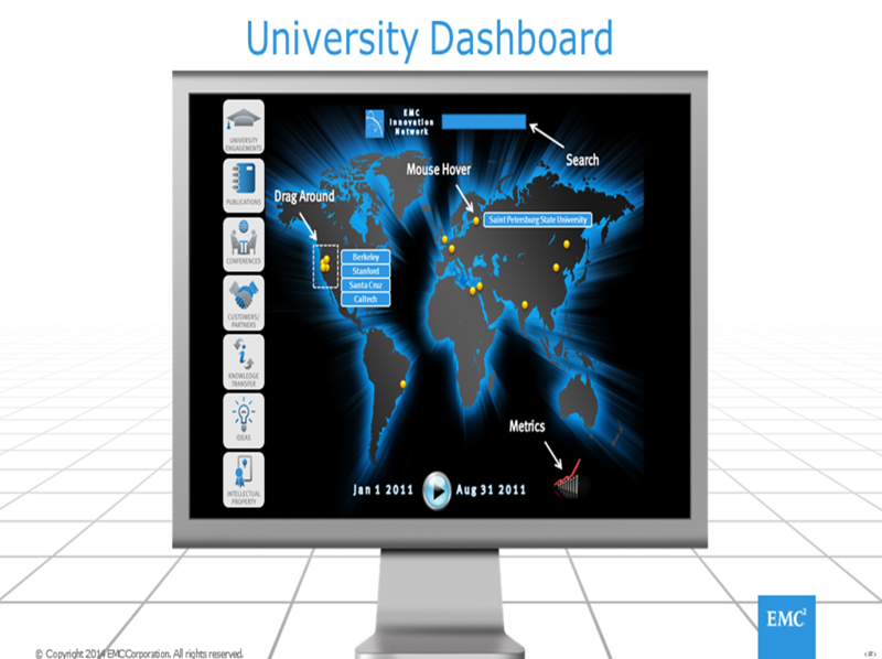 UniversityDashboard