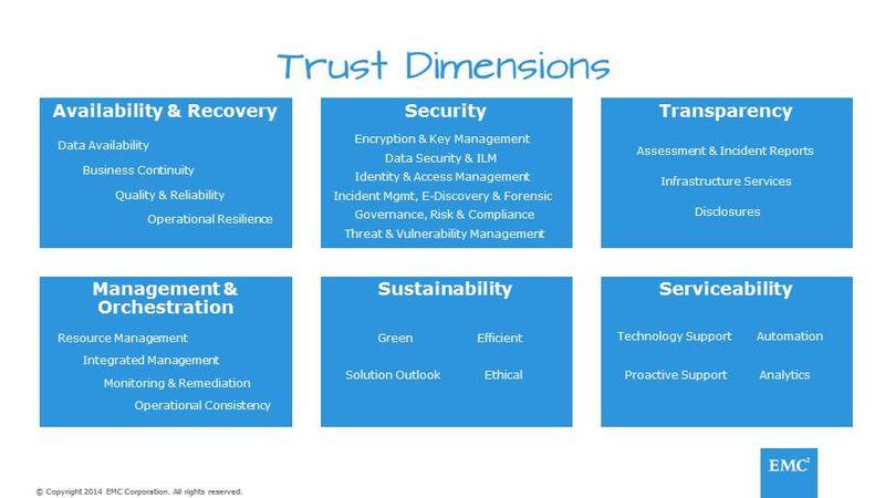 Trust_Dimensions