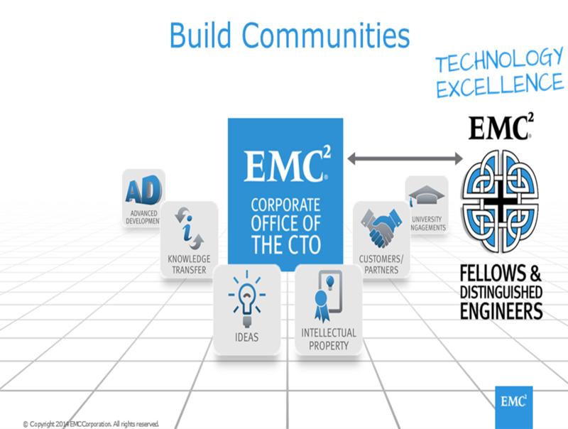 TechnologyCommunities2