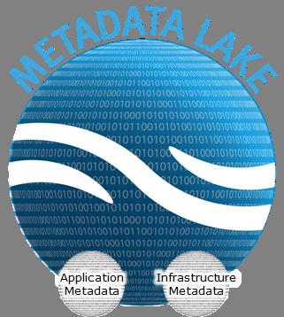 MetadataLake